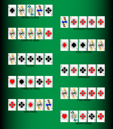 straight flush: Set poker combinations. Royal straight flush, full house, quads, two pairs and three, four of kind and hight hand, vector illustration