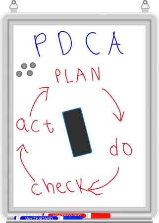 pdca: White board. Business education, empty blank, plan and do, pdca process and check, vector illustration Stock Photo