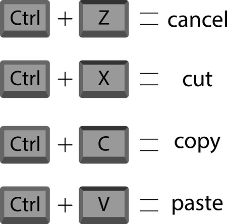 copy paste: Set keyboard shortcuts to cut copy paste cancel. Vector graphic illustration