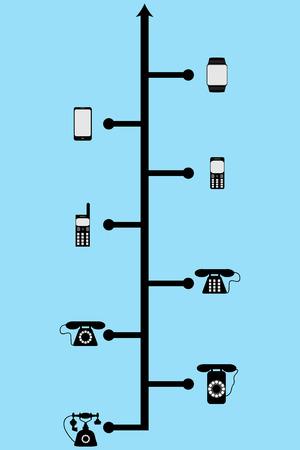 era: Progress era phones. Development progress phone or telephone, mobile evolution technology. Vector flat design illustration Illustration