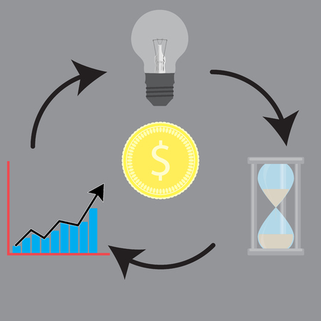 Circulation around money idea and time and growth. Business growth money, time finance success, dollar investment in idea. Vector flat design illustration
