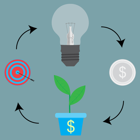 financial cycle: Cycle process from idea to target goal. Strategy idea to goal, process cycle success business. Plan organization management financial. Vector flat design illustration