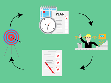quality management: Plan and do, check and act. PDCA cycle concept. Quality management and planning work. Vector illustration Illustration