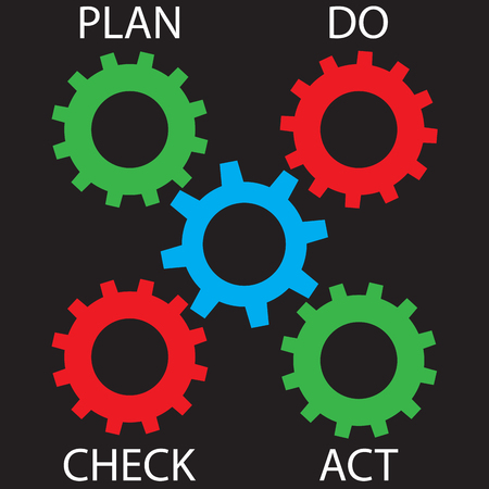 quality check: Pdca cogwheel mechanism. Plan do check act and quality management, vector illustration