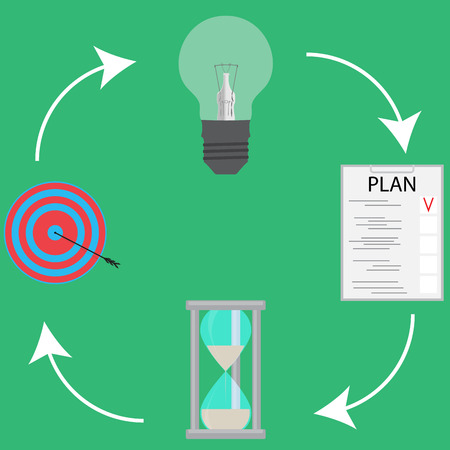 Successful business cycle idea plan time and goal. Business life cycle, product life cycle, vector illustration