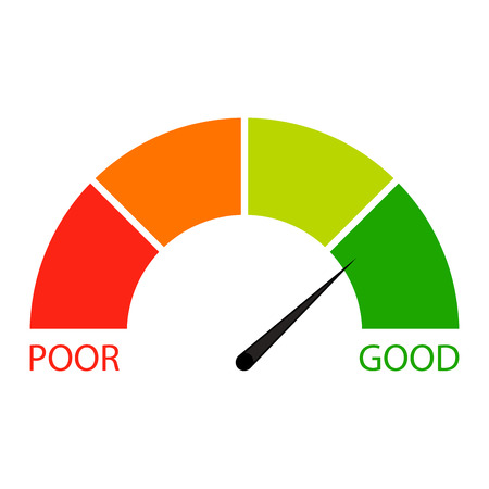 Credit rating indicator. Vector credit financial rate and level, finance measurement progression illustration
