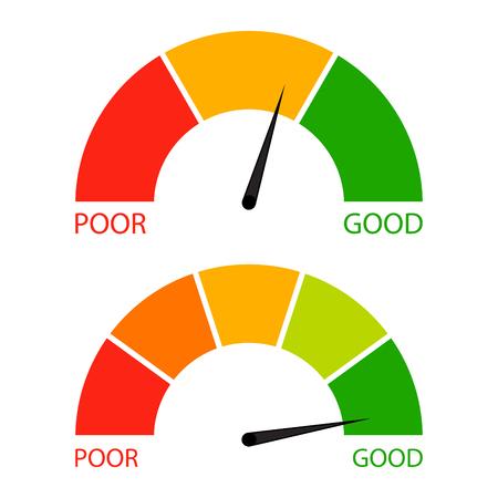 Credit score indicator ingesteld. Aanwijzer naald en spectrum niveau, vector financiële indicator rating illustratie.