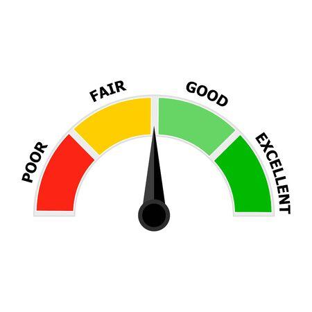 Indicatore di credito, icona del punteggio indica il livello di solvibilità. Livello del punteggio di credito, valutazione discreta e buona, eccellente e scarsa, misura la solvibilità dell'indicatore. Illustrazione vettoriale Vettoriali