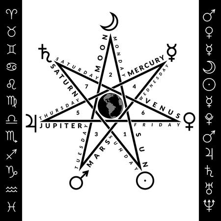 Astrological heptagram of planetary week with Earth globe inside Vektoros illusztráció