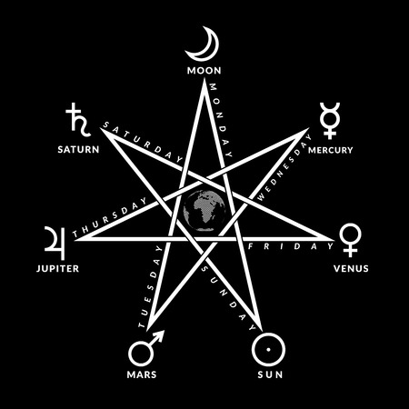 Astrological heptagram of planetary week with Earth globe inside