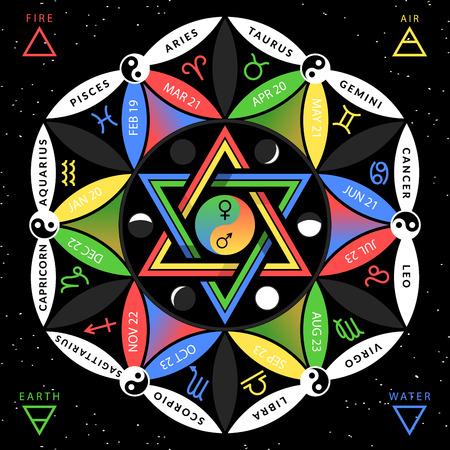 Astrological zodiac sex horoscope on flower of life backround with yin yang oriental symbol