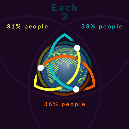 Earth globe triple style infographics with triquetra sacral symbol Çizim