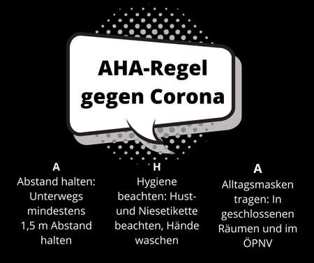 Illustration of the AHA rule in comic style against the spread of Corona: distance, hygiene, everyday mask