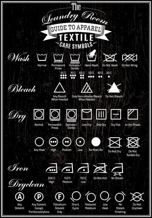 wet cleaning: poster with wood background and symbols of clothes care