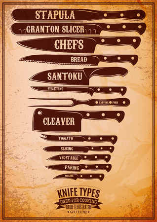 meat knife: retro poster with a set of different types of knives