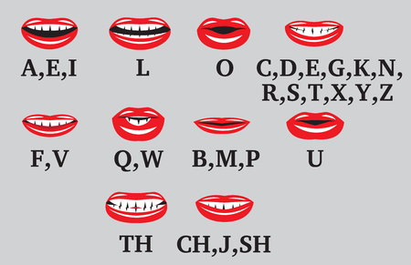 pronunciation in letters: A set of symbolic mouths with lips and teeth for characters animation Illustration
