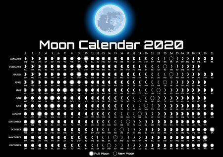 Printable template with lunar calendar and colored moon.