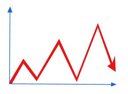 bargraph: Graph