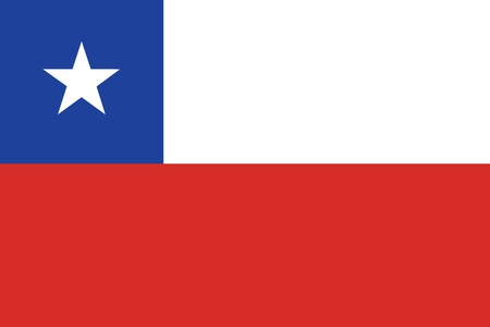longest: Flag of Chile