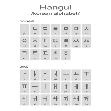 Set of monochrome icons with Hangul korean alphabet for your design