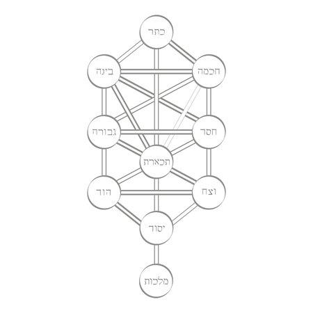 Kabbalah symbol 向量圖像