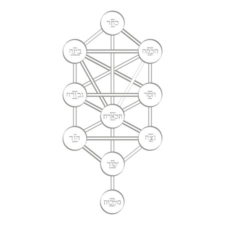 Icon with tree of life Kabbalah symbol