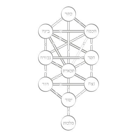 Kabbalah symbol for your design