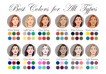 Palette for all types of female appearance. Best colors for 12 types. Face of young woman. Ilustração Vetorial