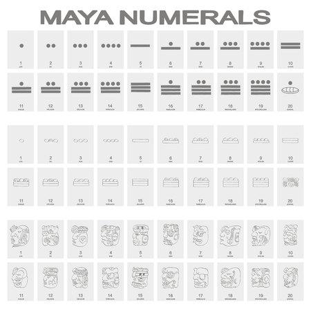 Conjunto de iconos vectoriales con glifos de números de cabeza maya