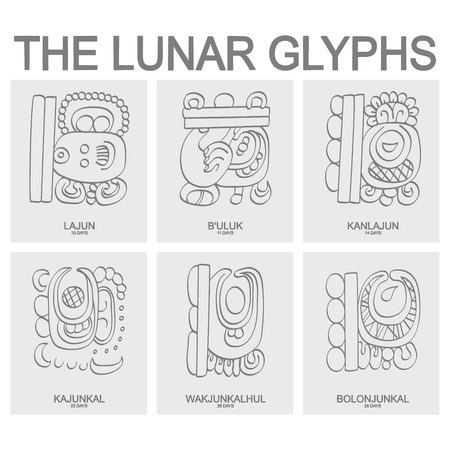 moon period and associated glyphs