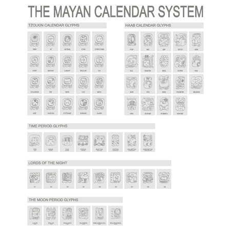 Mayan Calendar System and associated glyphs