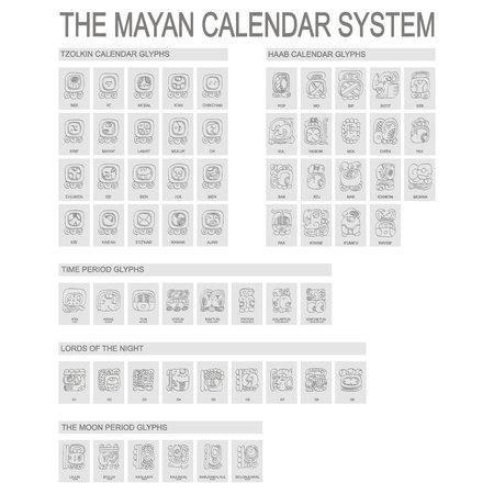 Sistema de calendario maya y glifos asociados