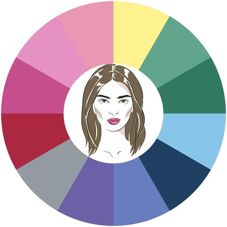 Stock vector color guide. Seasonal color analysis for summer type of female appearance. Face of young woman.
