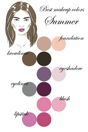 Best makeup colors for summer type of appearance. Seasonal color analysis palette. Face of young woman.