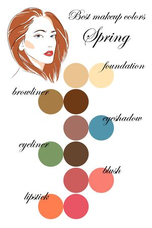 Best makeup colors for spring type of appearance. Seasonal color analysis palette. Face of young woman.