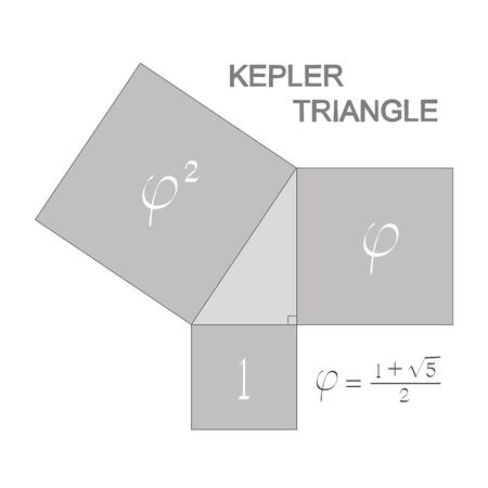 vector illustration with Kepler triangle