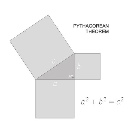 vector illustration with Pythagorean theorem Ilustrace