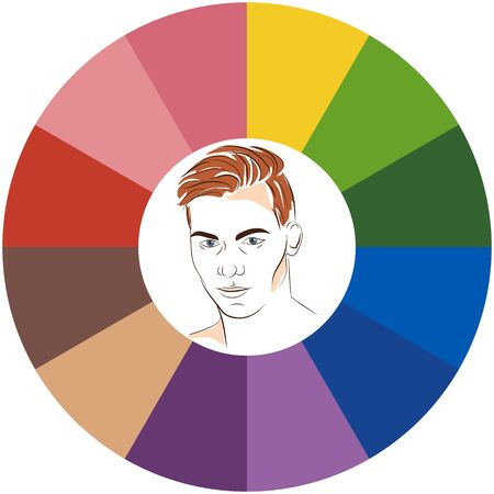 Stock vector color guide. Seasonal color analysis palette for spring type of male appearance. Face of young man.