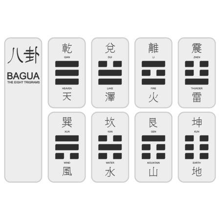 set of monochrome icons with Eight Trigrams of Bagua