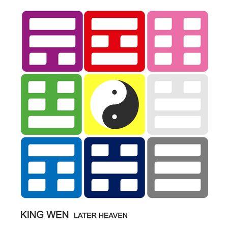 Vector Yin and yang symbol Chinese Feng Shui Bagua Quadrat. King Wen