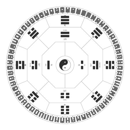 Vector symbols with Diagram of I Ching hexagrams