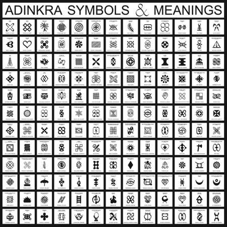 Vector icon set with African Adinkra symbols with their meanings