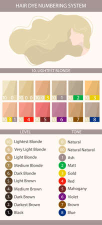 Stock vector palette with hair dye numbering system, levels, tones and undertones. Palette for level 10 hair color depth. Woman with long wavy hair. Illustration in flat style