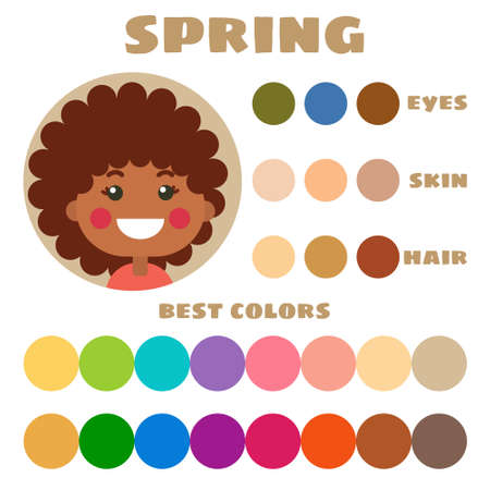 Seasonal color analysis palette with best colors for spring type of children appearance. Illusztráció