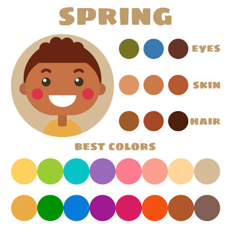 Stock vector color guide. Eyes, skin, hair color. Seasonal color analysis palette with best colors for spring type of children appearance. Face of little boy Illustration