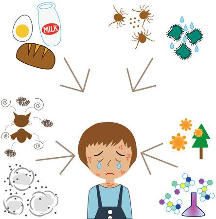 Allergische factoren en meisjes