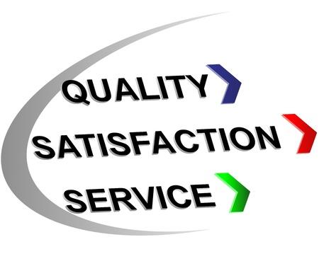 compromiso: marca de calidad, la satisfacci�n, sevice Vectores