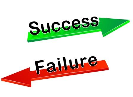 indefinite: Success,failure Illustration