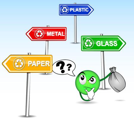 illustration humoristique de difficulté de tri de ses déchets
