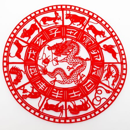 Dragon,The paper cutting. The Chinese Zodiac.